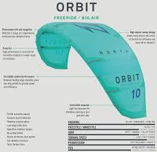 North Kiteboarding Orbit Kite 2020 8